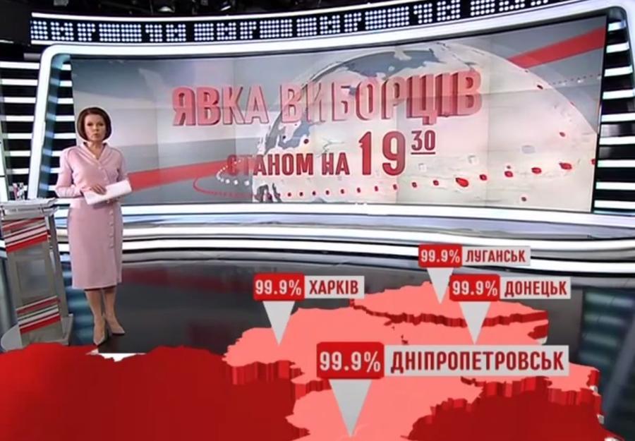 Парламентские выборы на Украине: курьёзы и опасные происшествия