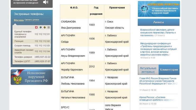 Опубликован список госпитализированных пассажиров поезда «Новосибирск-Адлер»
