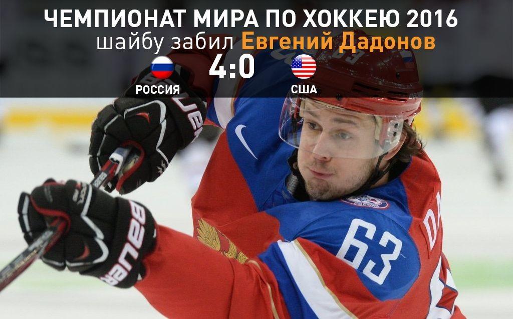 Евгений Дадонов забросил четвёртую шайбу в ворота сборной США