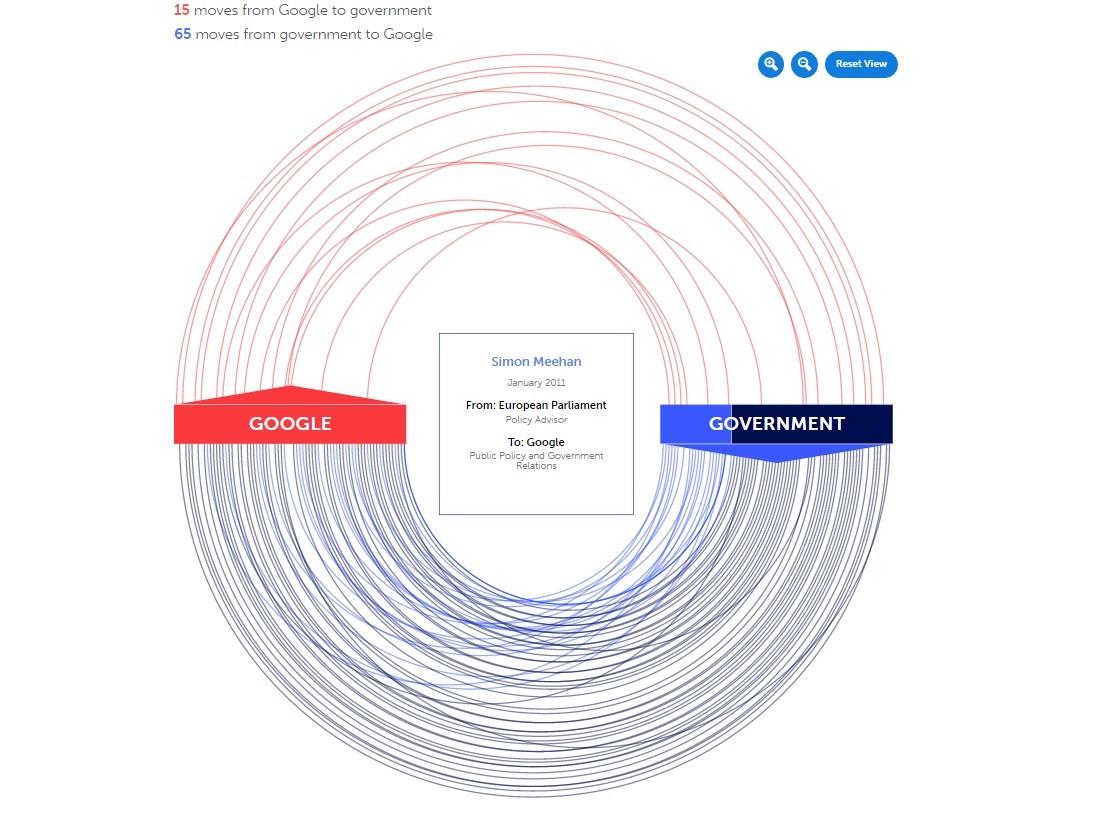 Перекрестный обмен сотрудниками между Google и ЕС