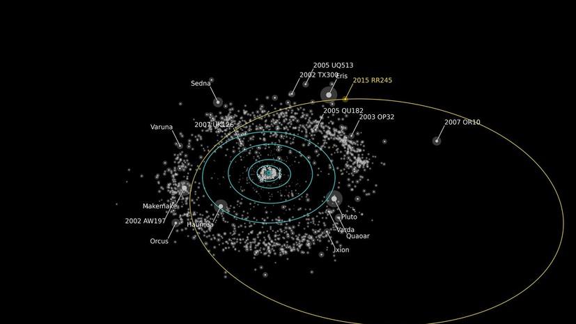 В Солнечной системе обнаружили новую планету
