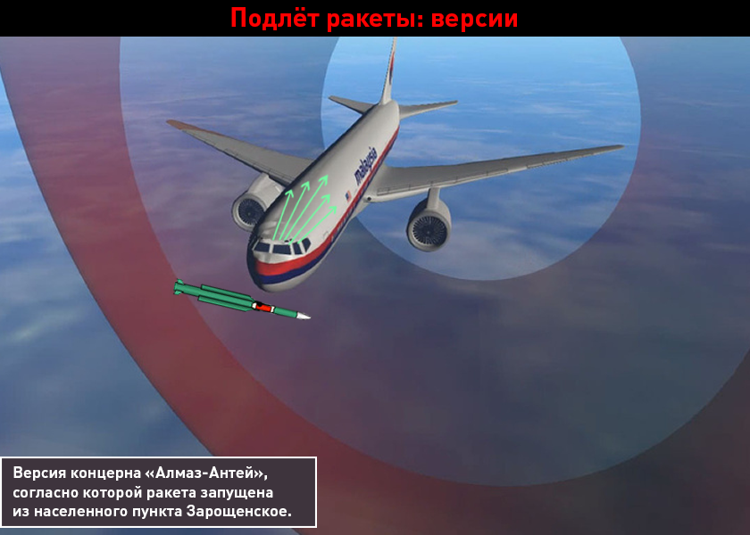 Расследование MH17: цифры, факты и версии. Новости расследования авиакатастрофы