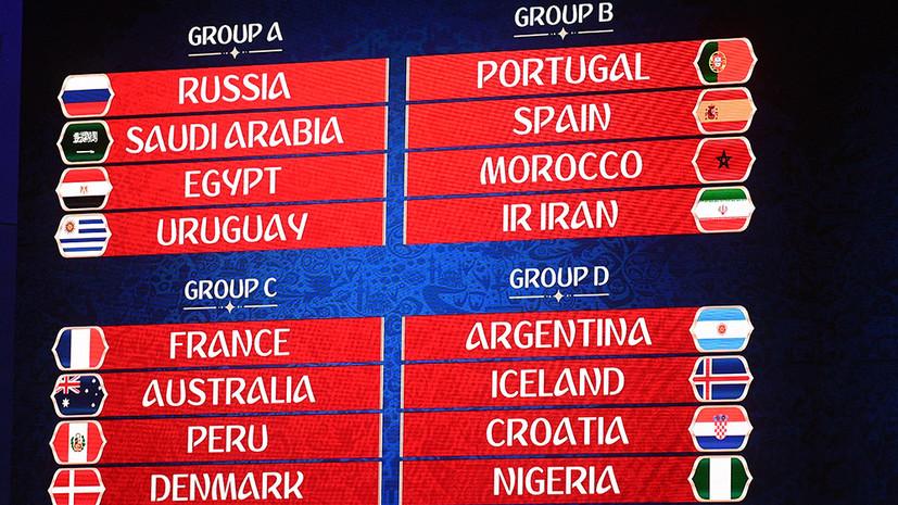 россия в футболу какой группе чемпионат 2018 года по мира