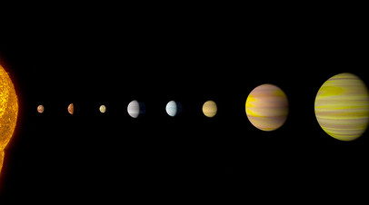 Система Kepler-90