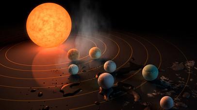 Планеты звезды TRAPPIST-1