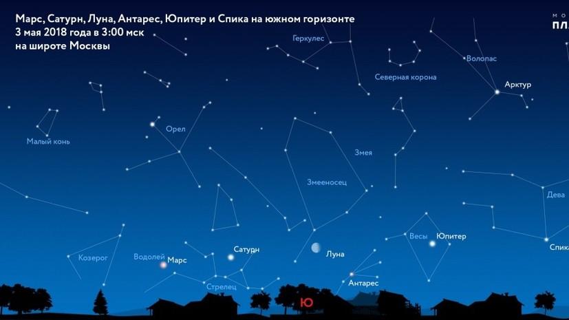 Планетарий анонсировал парад планет в небе над Москвой 3 мая