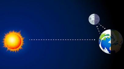 В небе над Москвой 17 и 18 мая можно будет увидеть суперполумесяц
