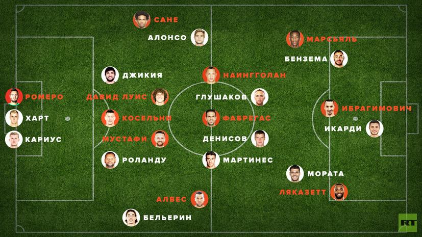 Они не приедут в Россию: Ибрагимович, Сане, Икарди и ещё 20 игроков, которые пропустят ЧМ-2018