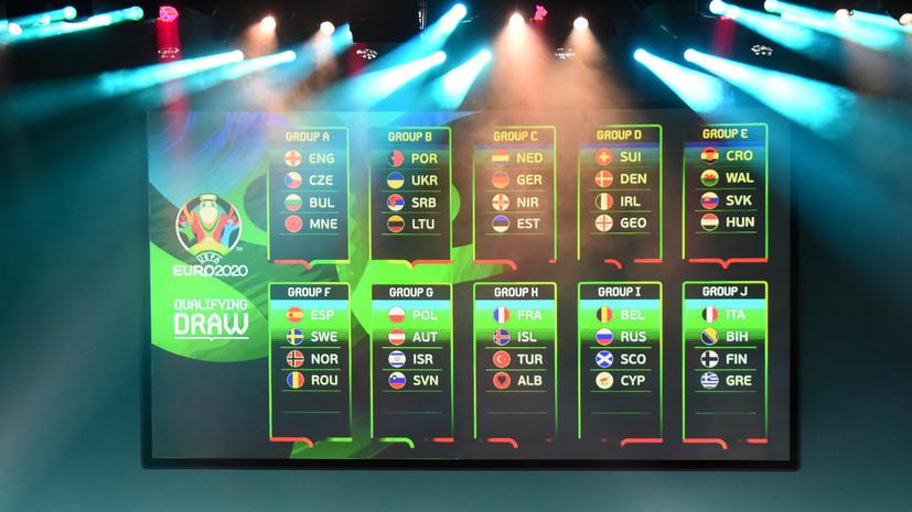 Булыкин считает, что сборной России досталась комфортная группа в отборе на Евро-2020