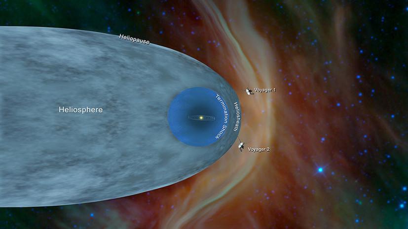 Межзвёздный странник: зонд Voyager 2 покинул пределы Солнечной системы через 41 год после запуска