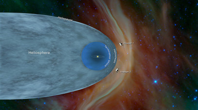 Местоположения зондов Voyager 1 и Voyager 2.
