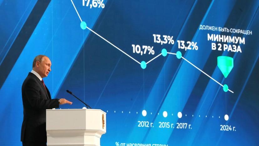 Высокая планка: Путин обозначил ключевые задачи для развития экономики России