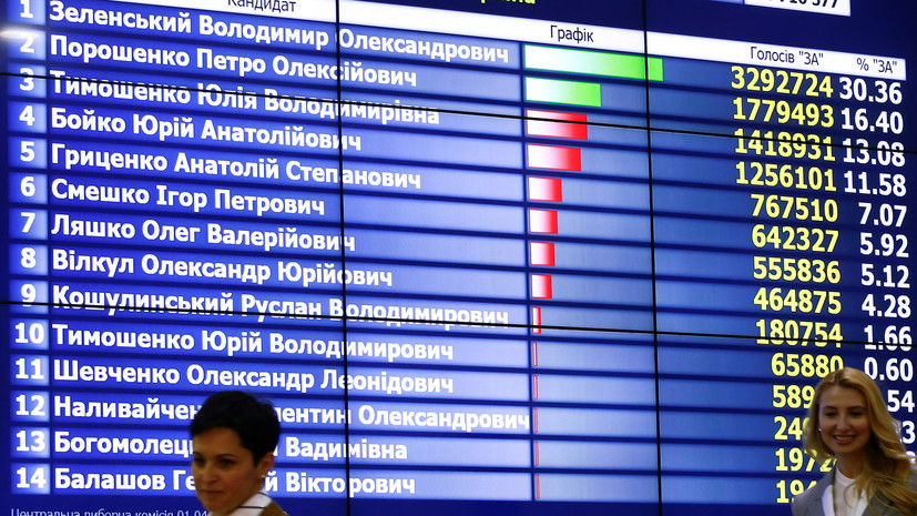 ЦИК Украины обработала 99,88% протоколов