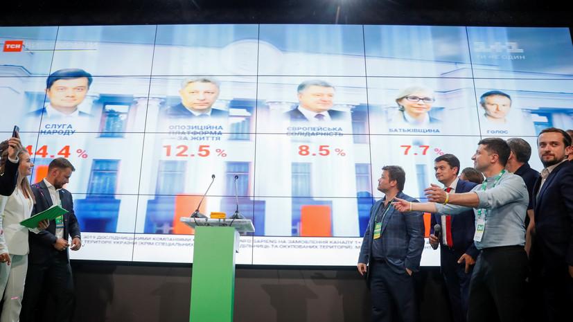 Партия Зеленского лидирует навыборах вРаду
