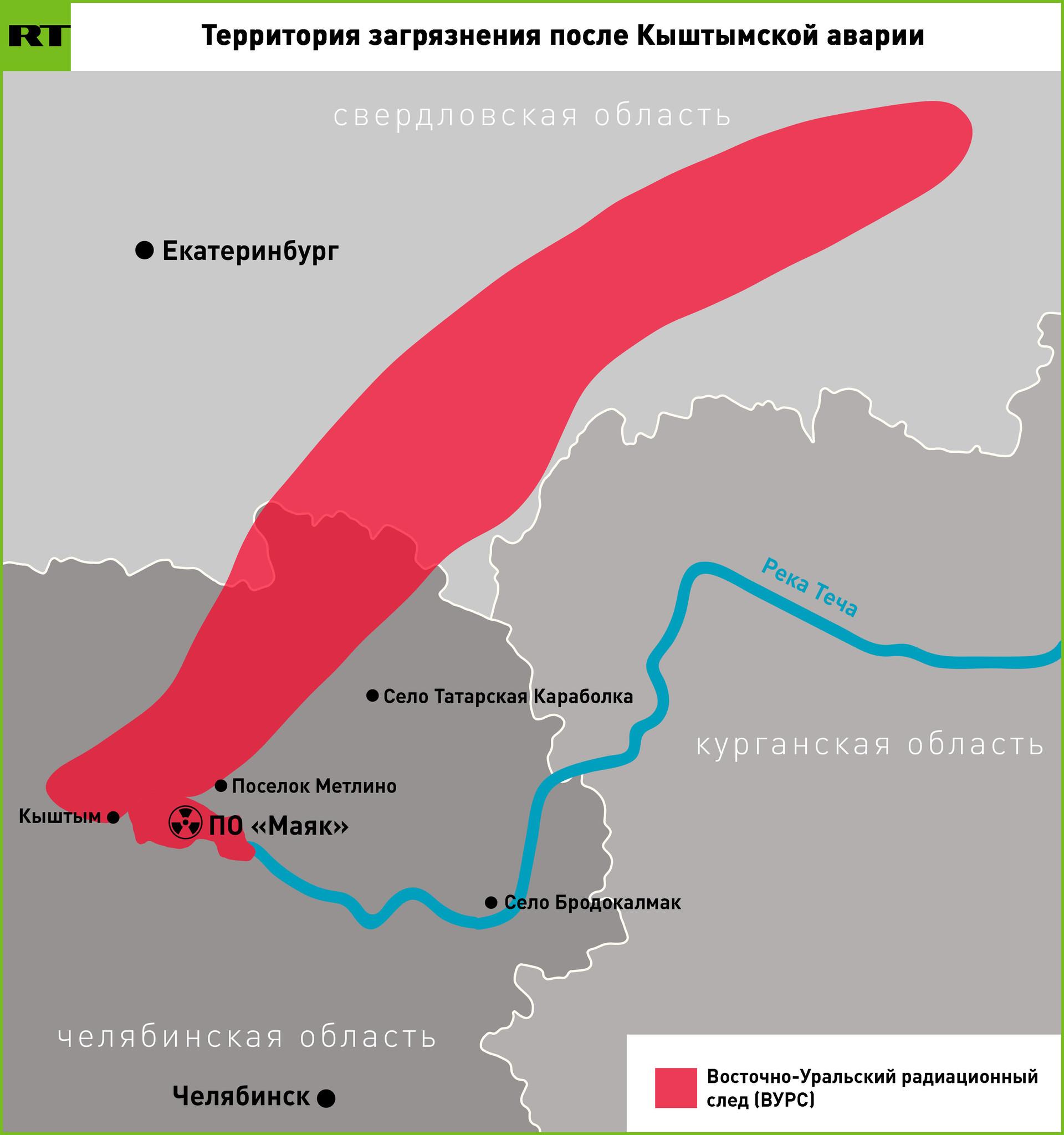 •Территория загрязнения в результате кыштымской аварии 1957 года