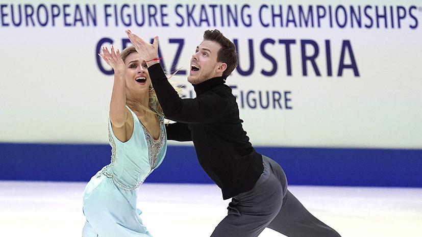 european figure skating championships 2020 results