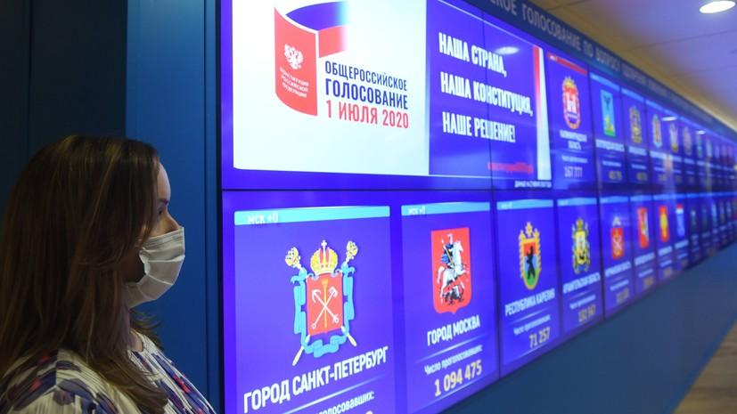 Явка на онлайн-голосование по поправкам к Конституции достигла 90%