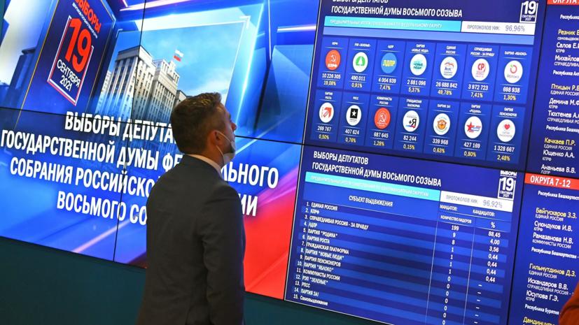 Явка на выборы в Госдуму составила 51,68%