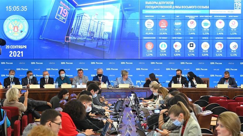 Проходят пять партий по федеральным спискам: ЦИК подвела предварительные итоги выборов в Госдуму