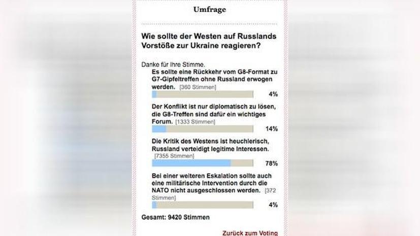Читатели The Times и Der Tagesspiegel считают возвращение Крыма России законным, а западную пропаганду «лицемерной»