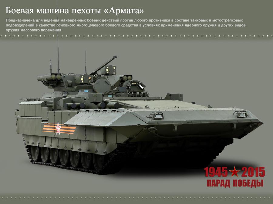 Скачать игру армата танк с официального сайта бесплатно