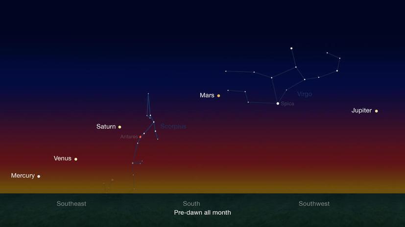 На протяжении месяца жители Земли смогут наблюдать за парадом из пяти планет