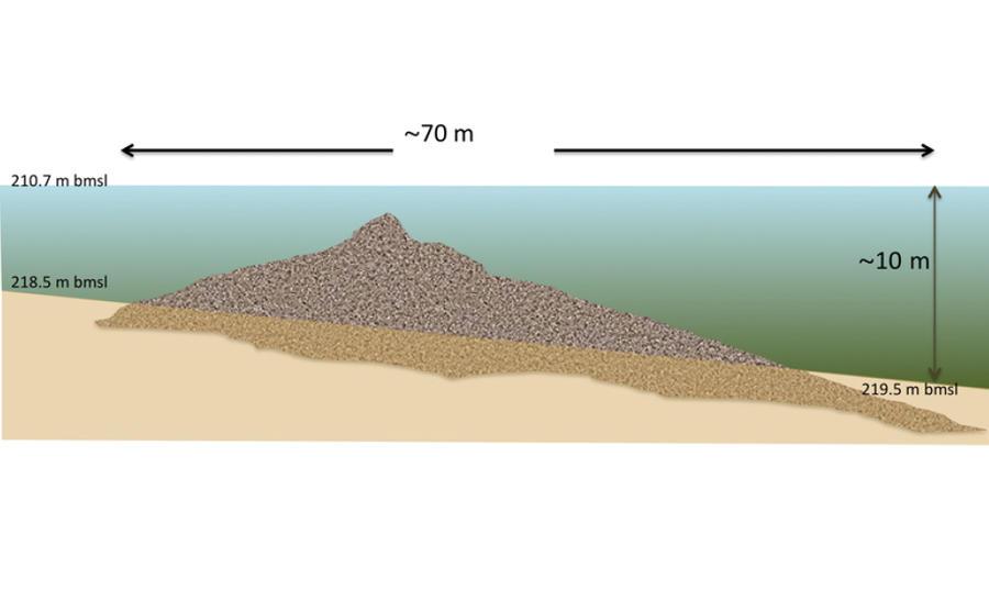 На дне библейского водоема обнаружена каменная конструкция возрастом 4 тысячи лет