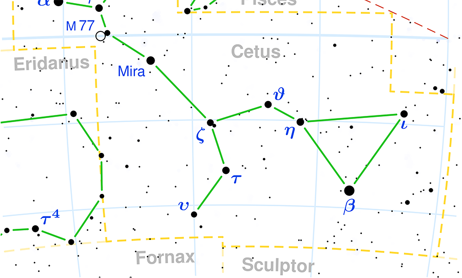 Тау Кита имеет систему планет, на одной из которых, возможно, есть жизнь