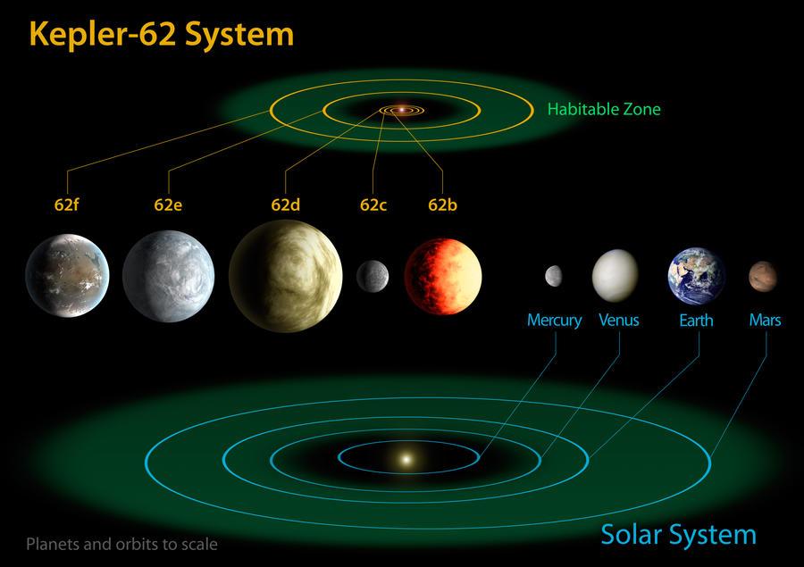 Найдены две планеты пригодные для жизни