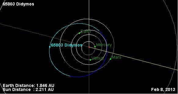 Американцы планируют сбить 150-метровый астероид