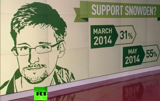 Министр юстиции ФРГ: Эдварда Сноудена можно опросить по видеосвязи