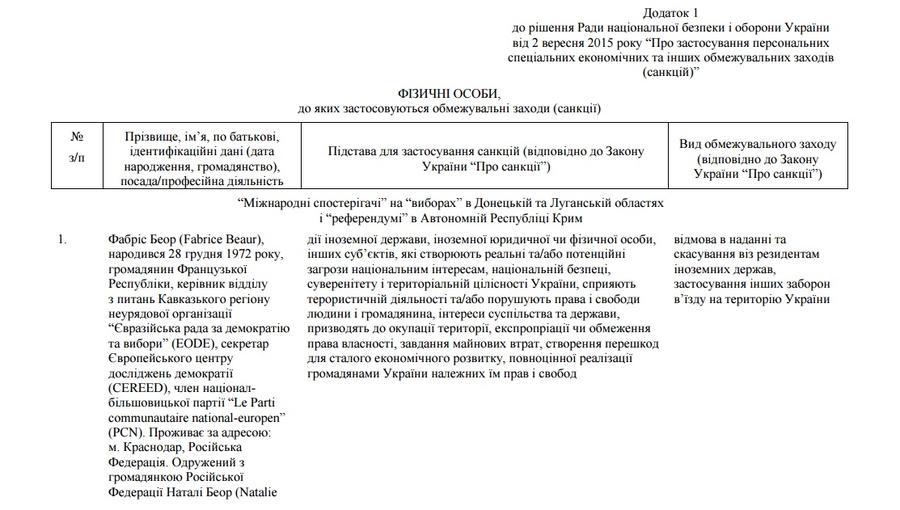 RT публикует перечень граждан и организаций, вошедших в расширенный санкционный список Киева