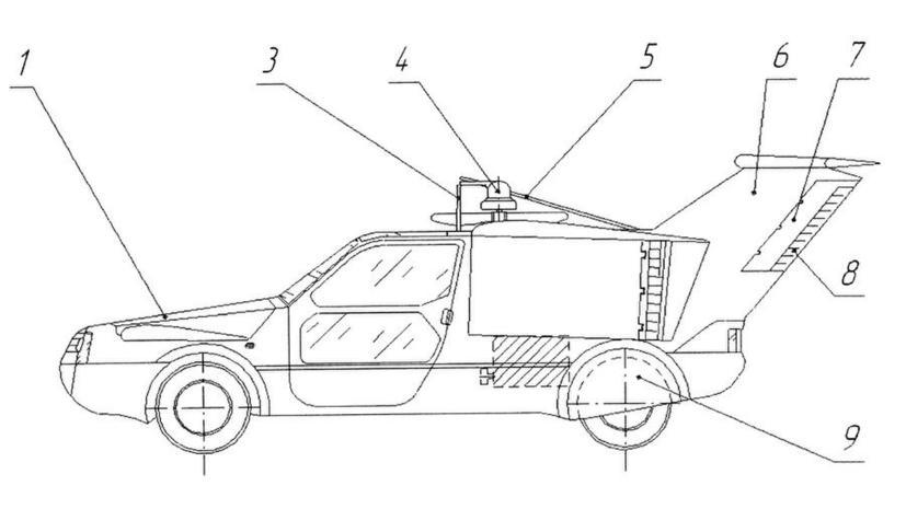 Псковские учёные разрабатывают летающий автомобиль